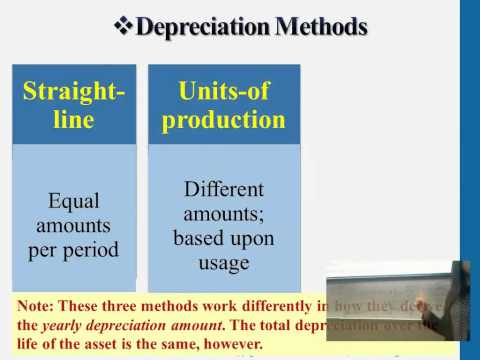 Financial Accounting: Plant Assets & Intangibles [Part 2]