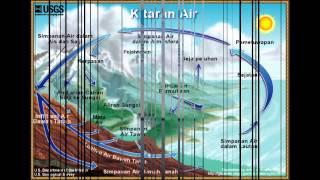 Video Kitaran Hidrologi download MP3, 3GP, MP4, WEBM, AVI, FLV Mei 2018