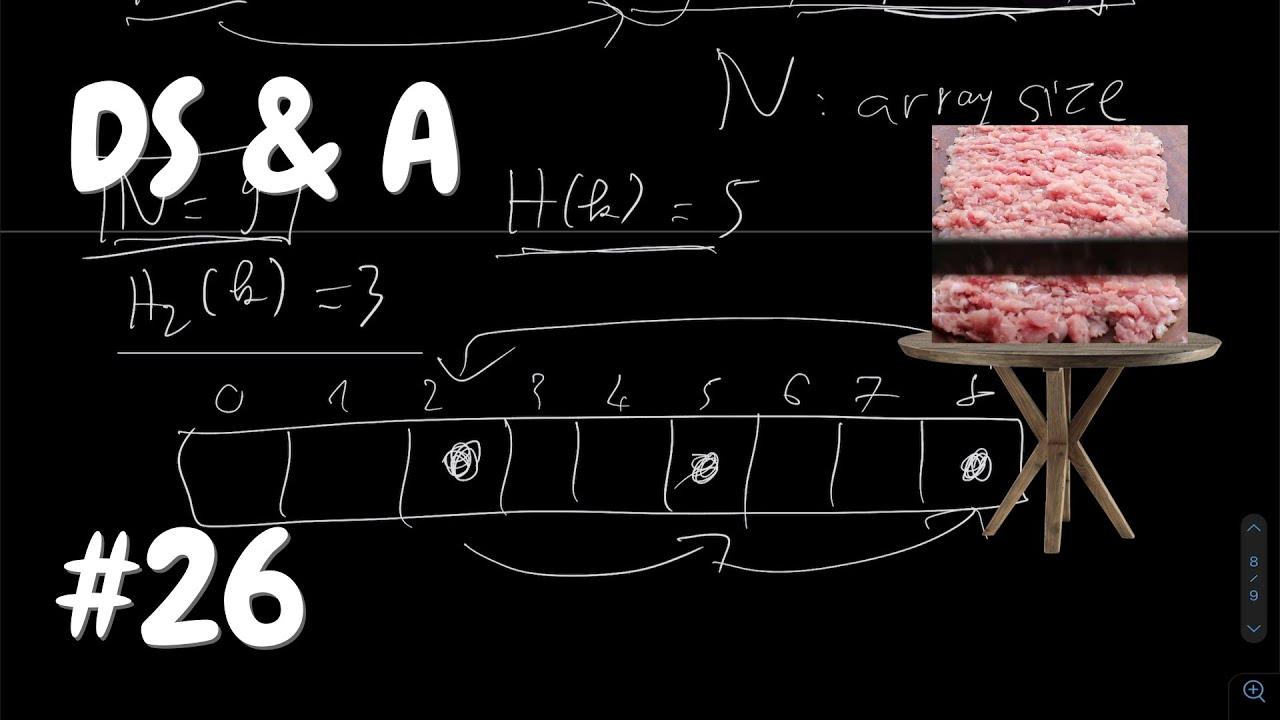 Cấu trúc dữ liệu và thuật toán #26: Hashtable Double Hashing   DS&A