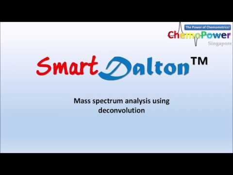 Peak deconvolution software - SmartDalton™