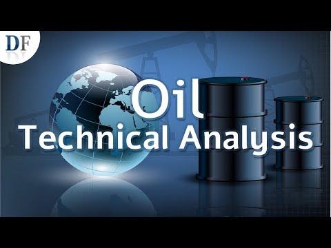 WTI Crude Oil and Natural Gas Forecast January 22, 2018
