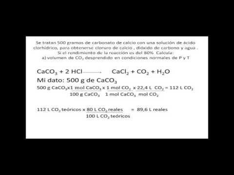 cálculos con pureza y rendimiento en reacciones estequiométricas