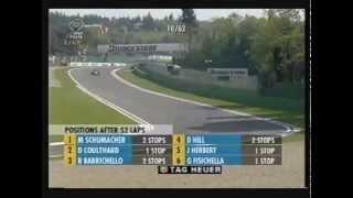 Formel 1 1999 Rennen 03 San Marino