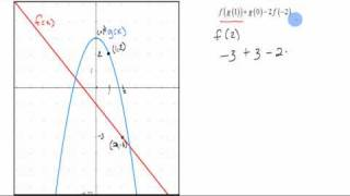 Video 5- Another look at Function Notation and Graphs