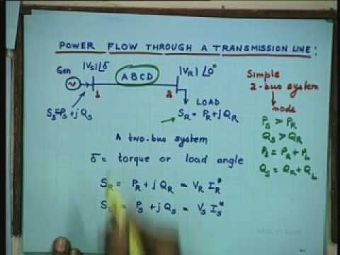 Lecture - 14 Power Flow through a line thumbnail