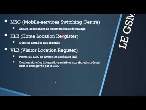RESEAUX MOBILES (GSM,GRPS,EDGE,UMTS) - 4 - Les parties BSS, NSS et OSS du réseau GSM
