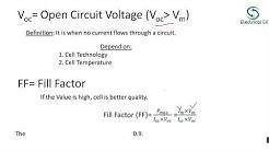 Parameters of Solar Panel & Efficiency Calculation