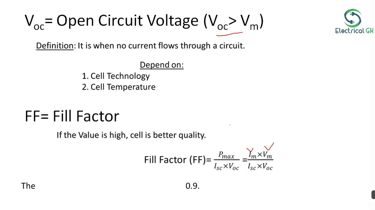 Parameters Of Solar Panel Amp Efficiency Calculation Youtube