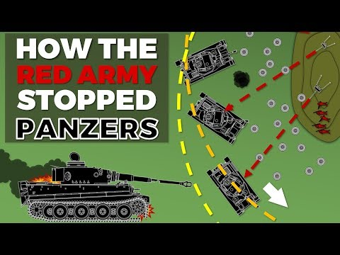 Soviet Defensive Tactics - Kursk 43