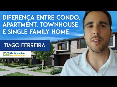 Diferença entre condo, apartment, townhouse e single Family home; mercado imobiliário de Orlando