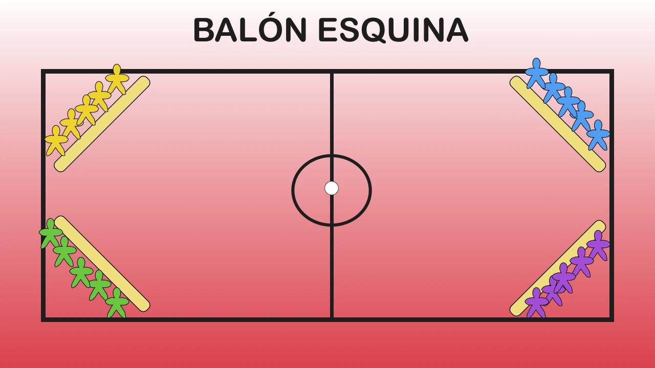Balón Esquina Juegos Educación Física Youtube