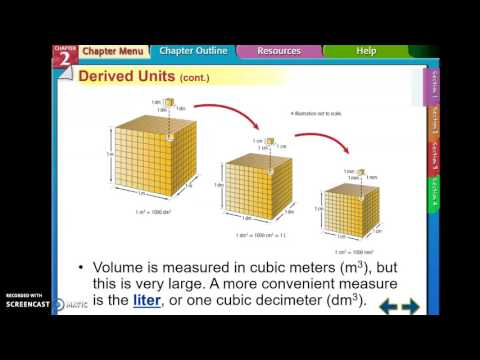Video 2.1 – Base Units, Derived Units & Density Calculations