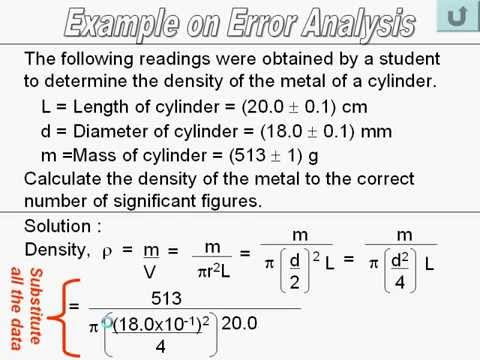 Error Analysis Example - Youtube