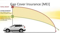 Gap Cover Protection :: Motor Equity Insurance