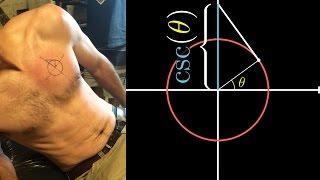Tattoos on Math