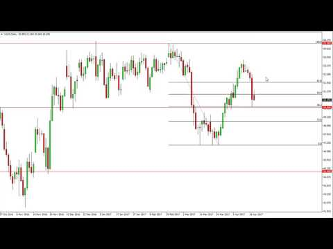Oil Technical Analysis for April 21 2017 by FXEmpire.com