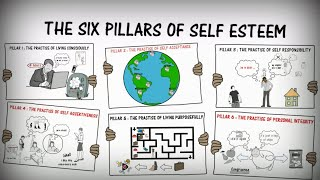 HOW TO BOOST SELF ESTEEM - THE SIX PILLARS OF SELF ESTEEM BY NATHANIEL BRANDEN ANIMATED REVIEW