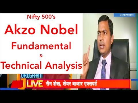 Akzo Nobel India Nifty Top 500 Stock Analysis | Fairstock | Shams Sheikh
