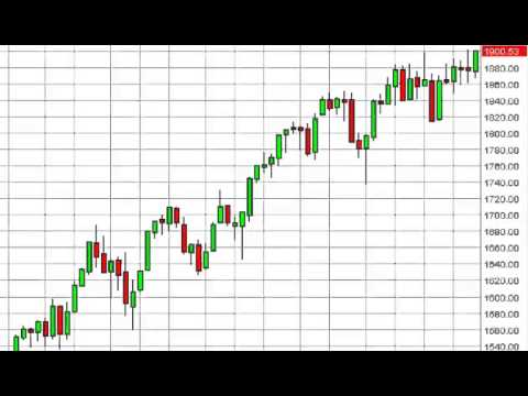 S&P 500 Index forecast for the week of May 26, 2014, Technical Analysis