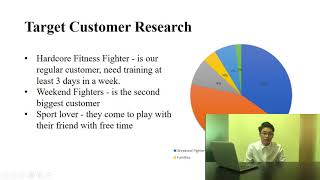 Healthy lifestyle business plan
