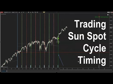 PREDICTING MARKETS USING SUNSPOT CYCLES