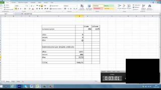 calculo de la indemnizacion por despido arbitrario