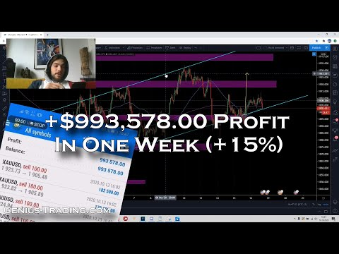 +$993,578.00 PROFIT TRADING GOLD (XAUUSD) THIS WEEK | HOW TO GET SNIPER ENTRIES FOR GREAT R:R RATIOS