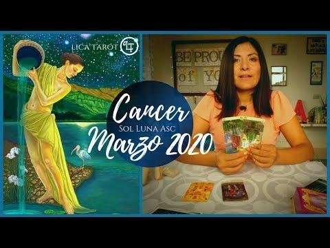 cancer-marzo-2020-se-al-mimo-tiempo-madre-y-niñ@.