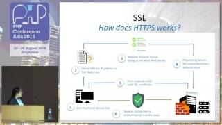 Introduction to web security - PHPConf.Asia 2016