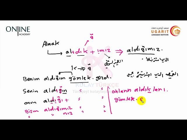 قواعد اللغة التركية - صيغة الصلة - الدرس الأول