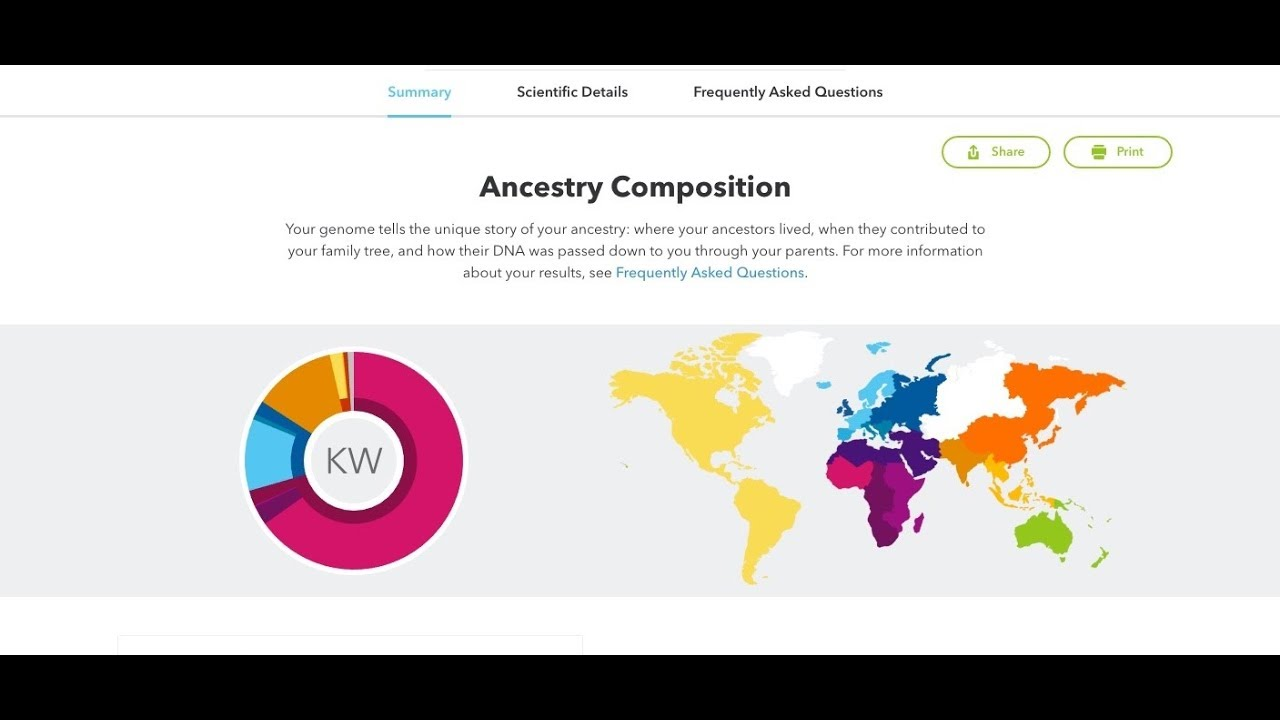 23andMe Update: What Changed?