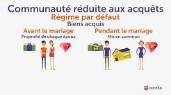 Choisir votre régime matrimonial - Ooreka.fr