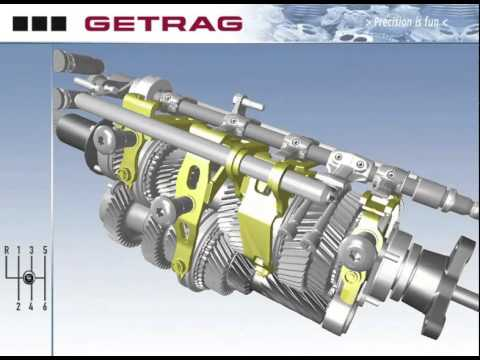 Getrag 217 Manual Inline Youtube