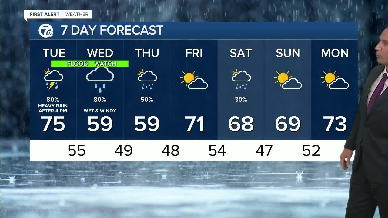 Download Metro Detroit Forecast: Flood watch until Thursday morning, heavy rain begins this afternoon