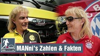 Matze Knop erklärt das Finale zwischen Borussia Dortmund und Bayern München