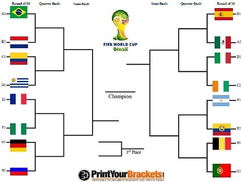 Fifa 14 World Cup Draw