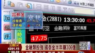 金融強!中信金填息 台股收復9500