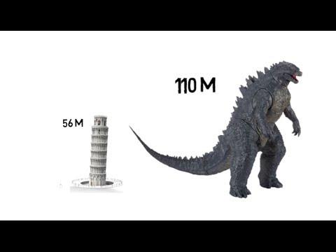 Science of Godzilla