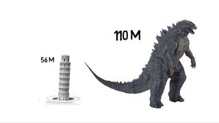 Repeat youtube video Science of Godzilla