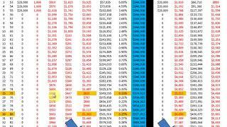 IUL Fees vs  Brockerage Fees