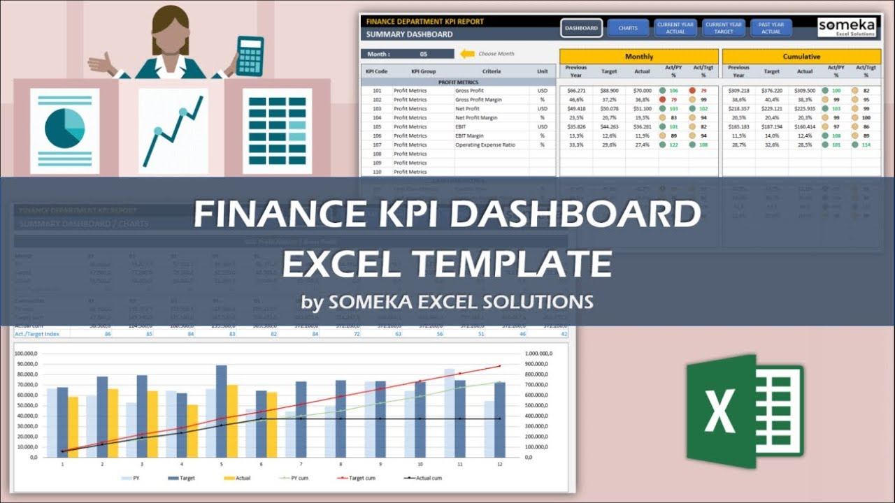 Finance KPI Dashboard Template ReadyToUse Excel Spreadsheet - Excel dashboard templates xls