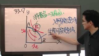 石川秀樹先生「速習!ミクロ経済学」 第33回 自由貿易 5/7