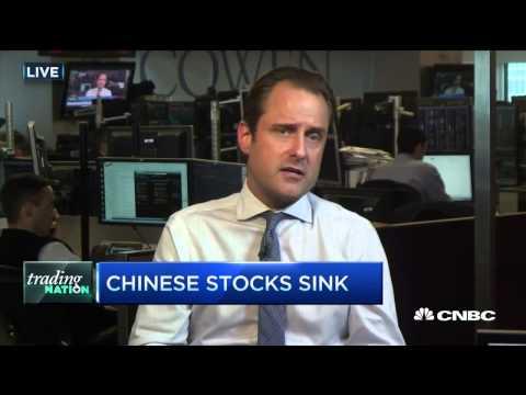 Discussing The Fall In The Shanghai Composite - Big Trouble In China - 1 Jul 15  | Gazunda
