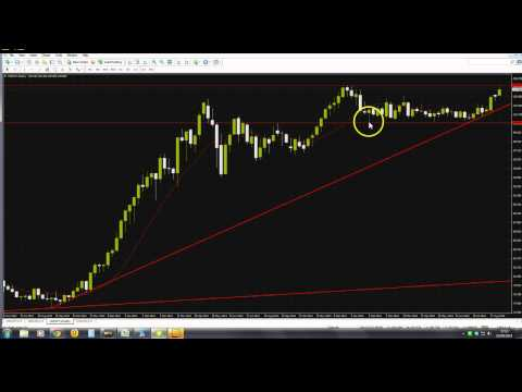 How to draw trend lines in Forex trading