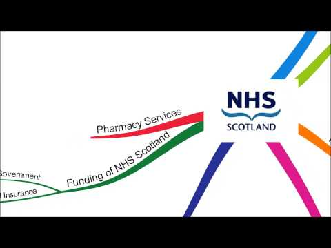 NHS Structure and Function in Scotland (Group 13)