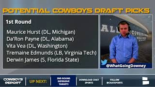 Cowboys: 10 Potential 1st And 2nd Round NFL Dra...