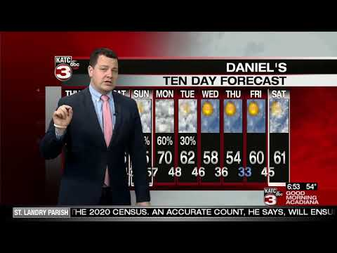 Daniel Philips Thursday WeatherCast 2/20/20
