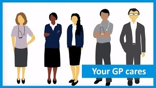 Your GP cares campaign