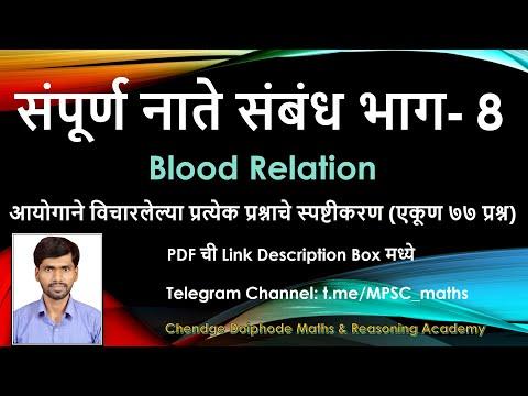 Complete Blood Relation For MPSC Part - 8 (नातेसंबंध भाग 8) 2020