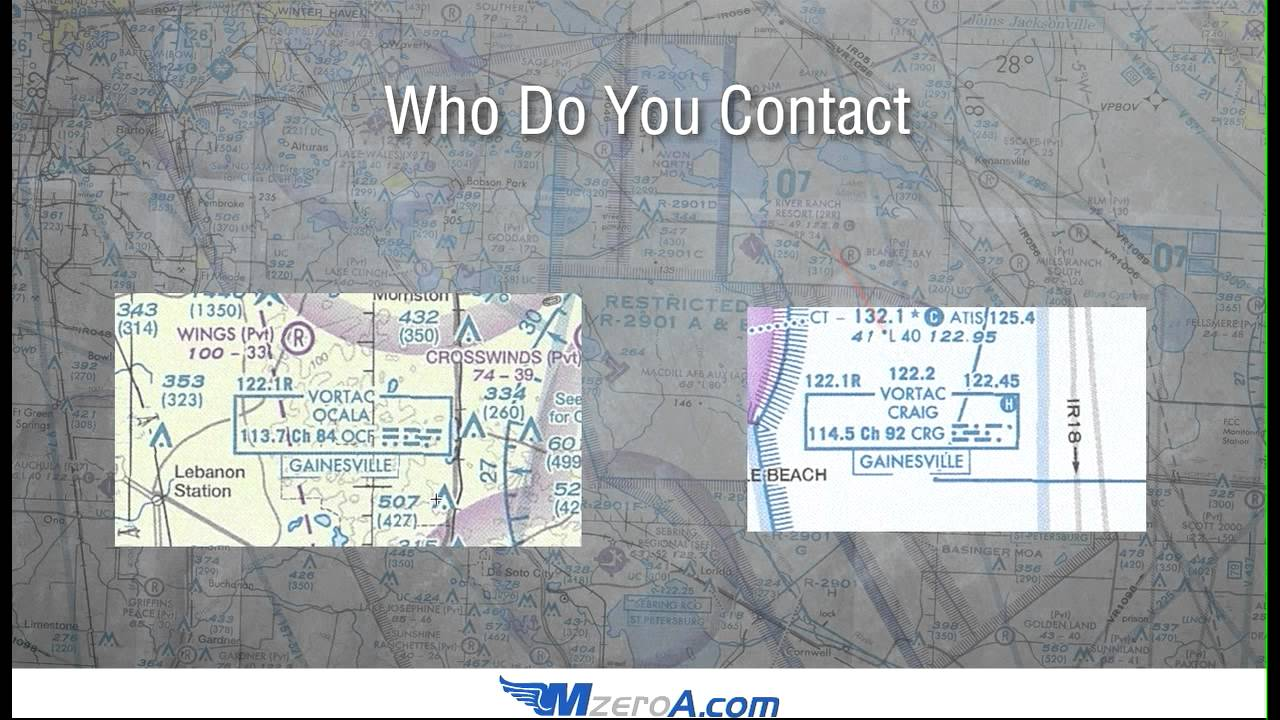 how to do a flight plan vfr